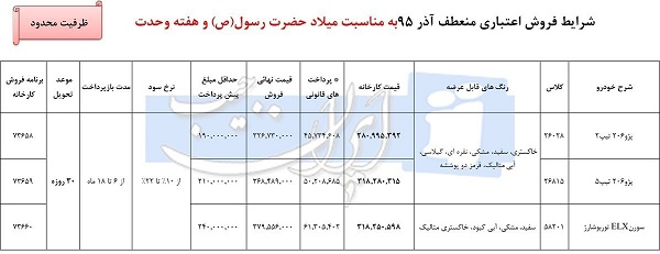 فروش اقساطی محصولات ایران خودرو آغاز شد