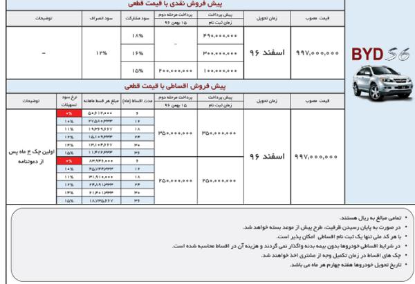 پیش فروش «BYD S6» با پیش پرداخت 10 میلیون تومانی توسط کارمانیا