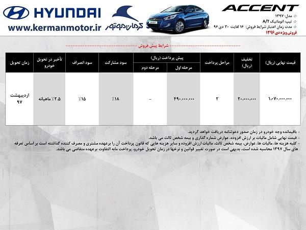 شرایط فروش «هیوندای اکسنت» کرمان موتور اعلام شد