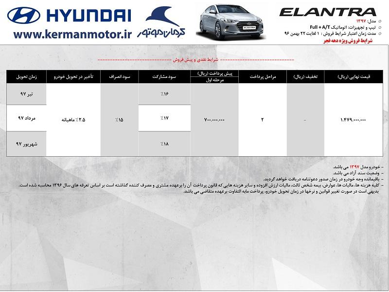 شرایط فروش «هیوندای النترا» تولید داخل توسط «کرمان موتور» اعلام شد